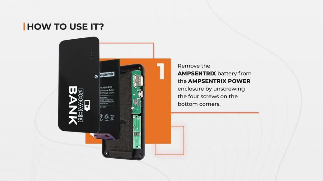 What is AMPSentrix Power and How to use it?