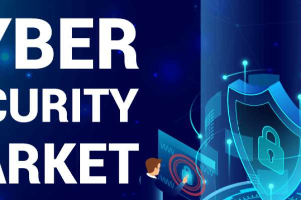 Cyber Security Market - Increasing Ecommerce Platform to Favor Growth